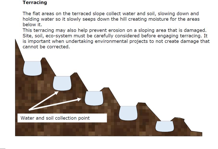Terracing Diagram 3